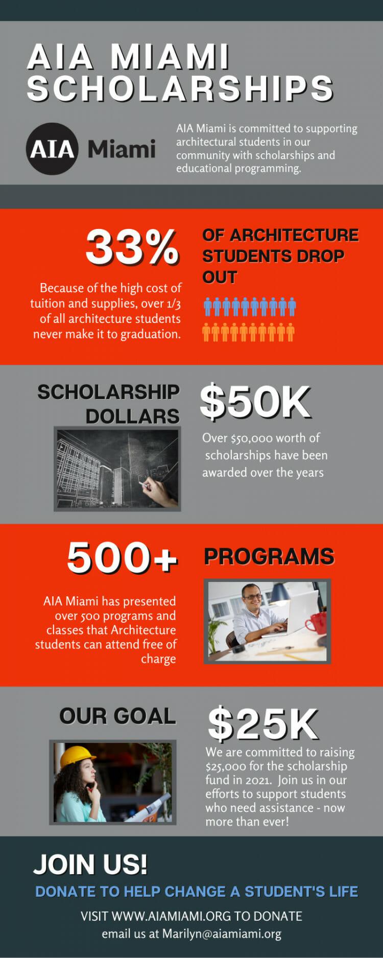 aia-miami-scholarships